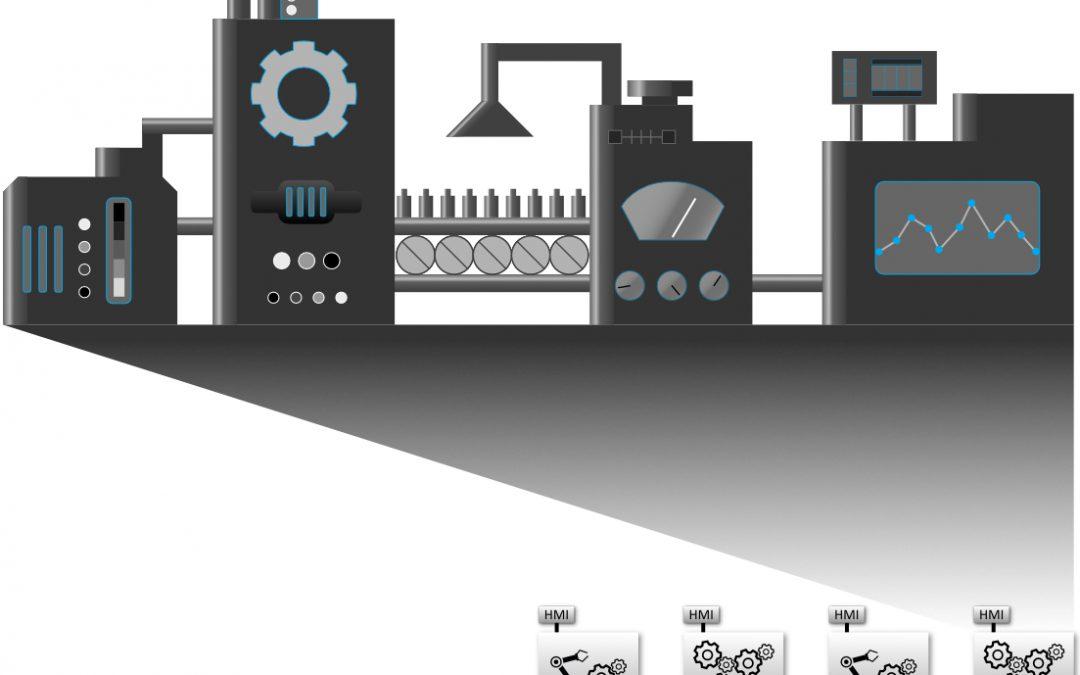 BDE & SCADA – Wir bewegen Ihre Produktion!