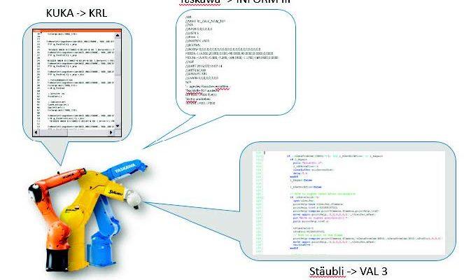 SPS – Robotik Entwicklungsumgebung